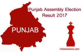punjab election result
