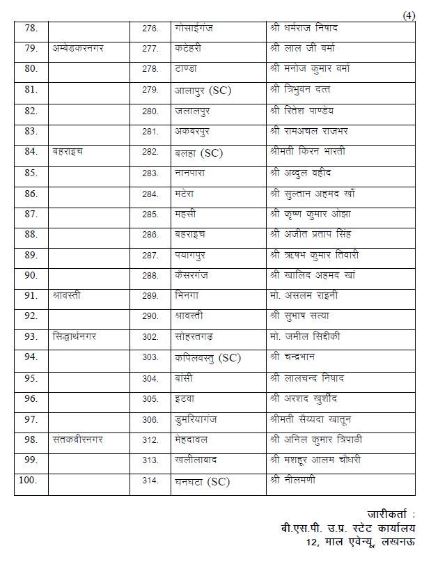 member wise seats in vidhansabha in up