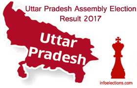 up election result