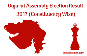 gujarat result constituency