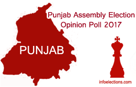 punjab opinion poll